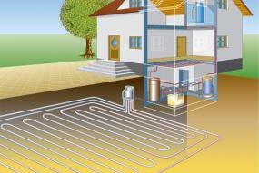 Sole-Wasser Erdkollektor